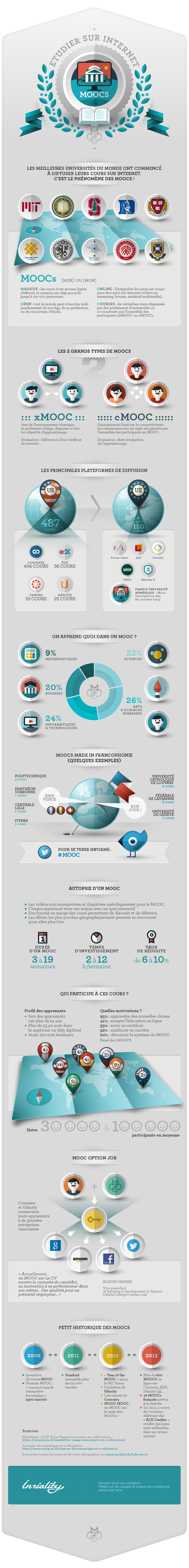 infographie_inriality_mooc